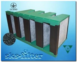 Фильтр угольный содержит гранулы активированного угля и с их помощью происходит расщепление запахов