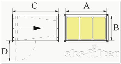 Габаритные и присоединительные размеры фильтр-бокса для карманного фильтра
