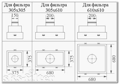 Эскизы фильтр-бокса для HEPA фильтра с верхней подачей воздуха