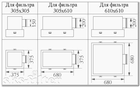 Фильтр-бокс для HEPA фильтра с боковой подачей воздуха
